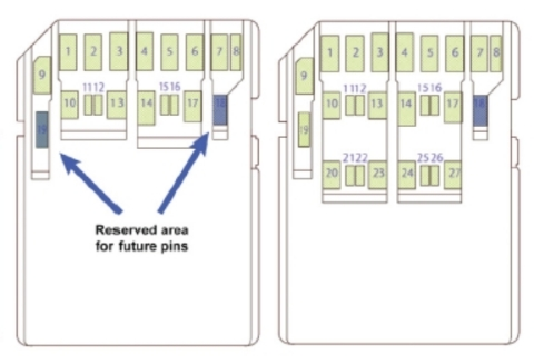 SD Express memory card pin lay with single or dual lane technology (Graphic: Business Wire)