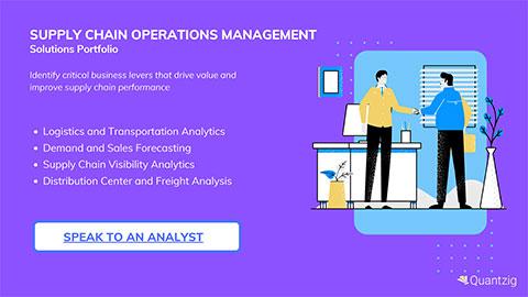 SUPPLY CHAIN OPERATIONS MANAGEMENT - Solution Portfolio