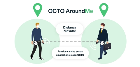OCTO AroundMe (Graphic: Business Wire)