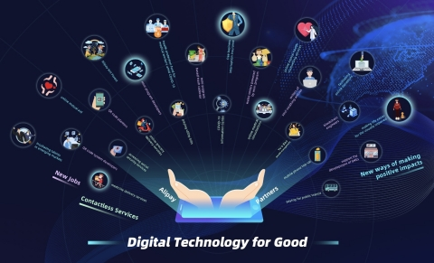 Together with its partners, Ant Group leverages digital technology to provide inclusive services, empower consumers and businesses, and enable a digital life accessible to all. (Photo: Business Wire)