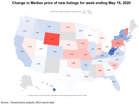 U.S. Map: Week-over-week Change in Median Price of New Listings for Week Ending May 15, 2020 (Graphic: Business Wire)