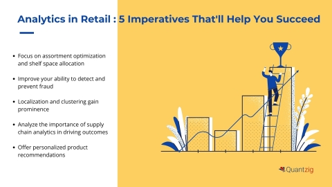 Analytics in Retail : 5 Imperatives That'll Help You Succeed(Graphic: Business Wire)