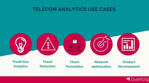 TELECOM ANALYTICS USE CASES (Graphic: Business Wire)