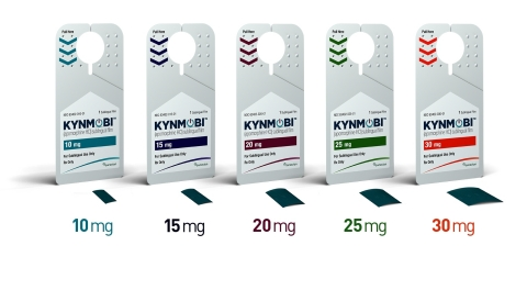 KYNMOBI™ (apomorphine HCI) packaging and films by dose (Photo: Business Wire)