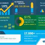 Research Report with COVID-19 Forecasts - Cannabis-based Alcoholic Beverage Market 2020-2024 | Social Acceptance of Cannabis to Boost Growth | Technavio