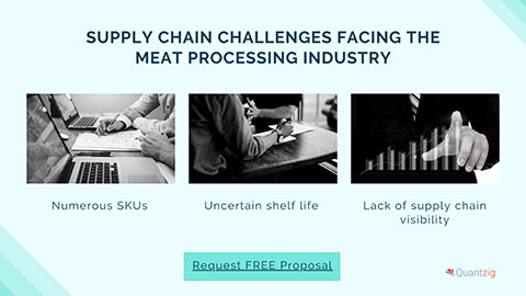 The US meat supply chain disruption