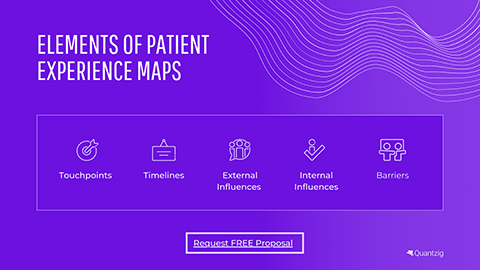 Elements of Patient Experience Maps