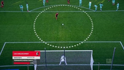 Using Amazon SageMaker, a fully managed service to build, train and deploy machine learning models, the Bundesliga can now assess the probability of a player scoring a goal when shooting from any position on the field. (Photo: Business Wire)