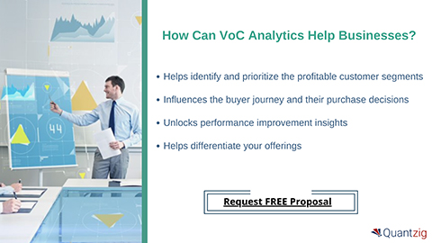 How Can VoC Analytics Help Businesses?