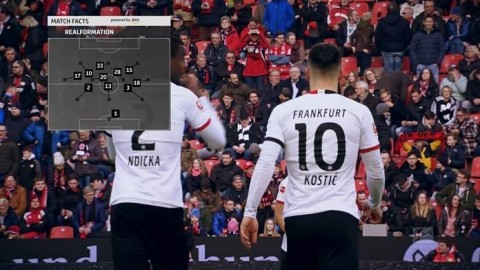 With the Bundesliga Match Fact powered by AWS, Average Positions, fans will now be able to see the positioning of a team's players on the pitch and gain insight into the team's intended playing style. (Photo: Business Wire)