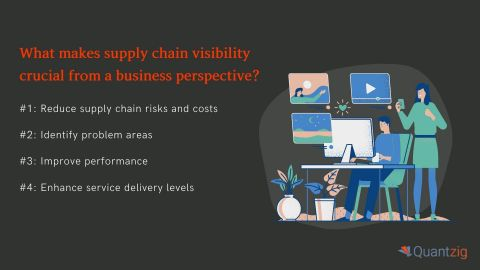 What makes supply chain visibility crucial from a business perspective? (Graphic: Business Wire)