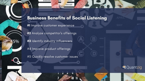Business Benefits of Social Listening (Graphic: Business Wire)