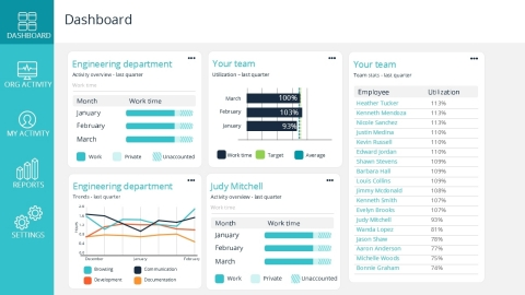 Sapience Vue is an enterprise workforce analytics offering powered by business intelligence and machine learning that supports business continuity, productivity and management effectiveness in the post-COVID workplace. (Graphic: Business Wire)