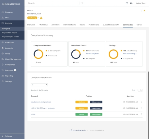 cloudtamer.io makes it easy for organizations to quickly see an overview of their compliance standards, checks, and findings. (Graphic: Business Wire)