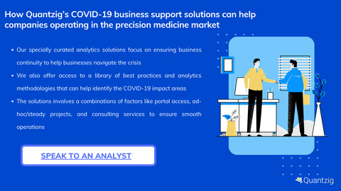 How Quantzig's COVID-19 business support solutions can help companies operating in the precision medicine market