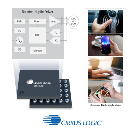 Cirrus Logic CS40L25 family of boosted haptic drivers are resonance-aware to drive high-performance linear resonant actuators (LRAs) and voice coil motors (VCMs), delivering enhanced user experiences for applications such as mobile, automotive, PCs, wearables and gaming/VR. (Graphic: Business Wire)