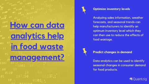 How can data analytics help in food waste management? (Graphic: Business Wire)