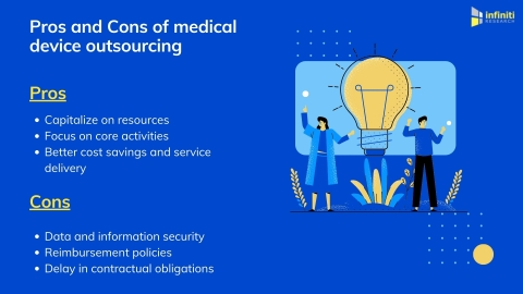 Pros and cons of medical device outsourcing. (Graphic: Business Wire)
