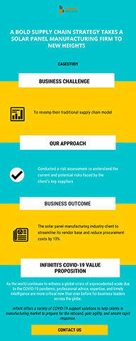 A Bold Supply Chain Strategy Takes a Solar Panel Manufacturing Firm to New Heights