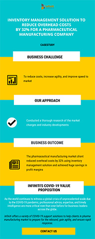 Inventory Management Solution to Reduce Overhead Costs by 32% for a Pharmaceutical Manufacturing Company