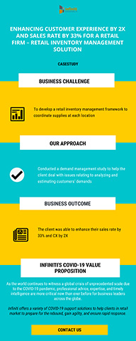 Inventory Management Solution Helped a Retail Firm to Increase Sales by 33%