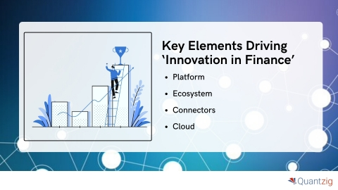Key Elements Driving 'Innovation in Finance' (Graphic: Business Wire)