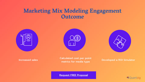 Marketing Mix Modeling Engagement Outcome