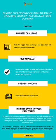 Demand Forecasting Solution to Reduce Operating Costs by 17% for a Fast Food Company