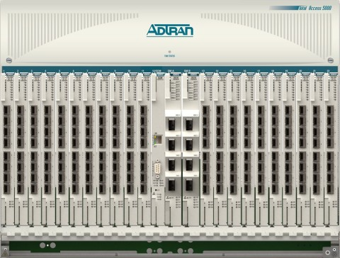 ADTRAN Total Access 5000 with Combo PON OLT modules (Photo: Business Wire)