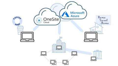 OneSite Cloud quickly and reliably delivers content — Win32 patches and software — to endpoints, no matter where they are in the world. (Graphic: Business Wire)