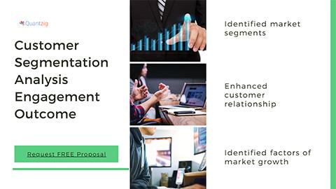 Customer Segmentation Analysis Engagement Outcome