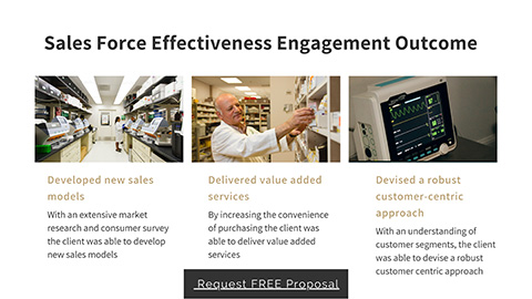 Sales force effectiveness engagement outcome