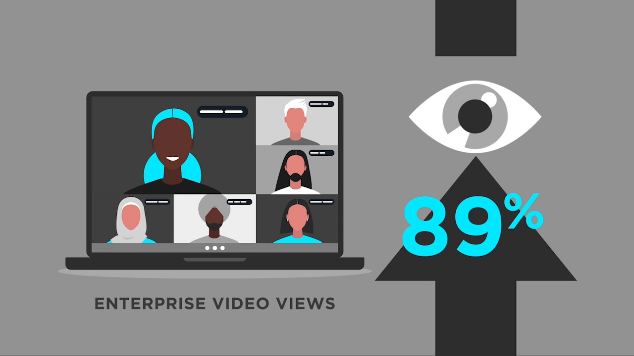 Brightcove Publishes Q1 Global Video Index; Shows Increase in Enterprise Video Use as Workforces Shifted to Remote Environments