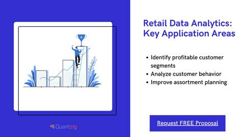 Retail Data Analytics: Key Application Areas