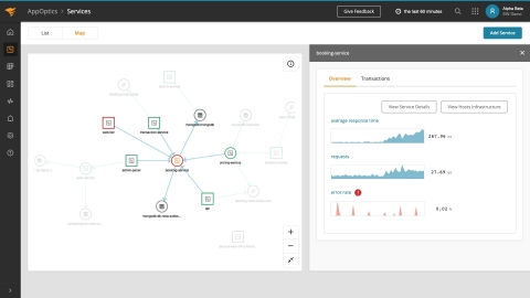 The new SolarWinds AppOptics service map features shows the dynamic relationships between services and their dependencies enabling users to accelerate troubleshooting application and infrastructure issues in distributed environments. (Photo: Business Wire)