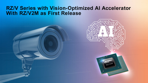 RZ/V Series with Vision-Optimized AI Accelerator with RZ/V2M as First Release (Graphic: Business Wire)