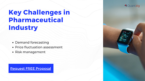 Key Challenges in pharma industry