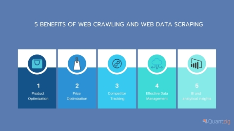 When it comes to web crawling and scraping, we offer a wide spectrum of services that enable CPG companies to make the best use of web data. (Graphic: Business Wire)