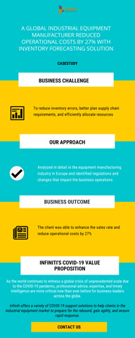 A Global Industrial Equipment Manufacturer Reduced Operational Costs by 27% with Inventory Forecasting Solution