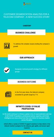 Customer Segmentation Strategy for a Telecom Company