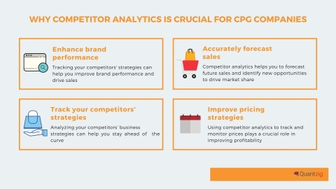 We offer end-to-end competitor tracking solutions including competitor price monitoring, competitive price optimization, competitor analysis, distribution assessments, and product portfolio monitoring. (Graphic: Business Wire)