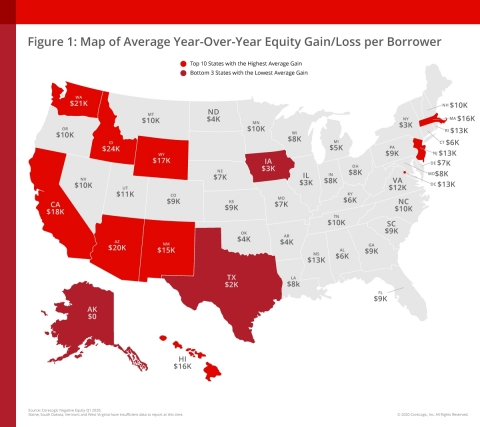 CoreLogic Map of Average Year-over-Year Equity Gain/Loss per Borrower (Graphic: Business Wire)