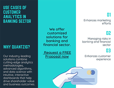 Use Cases of Customer Analytics in banking Sector (Graphic: Business Wire)