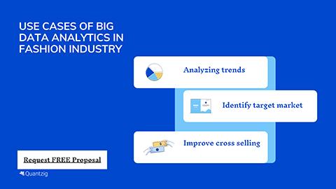 Use Cases of Big Data Analytics in Fashion Industry