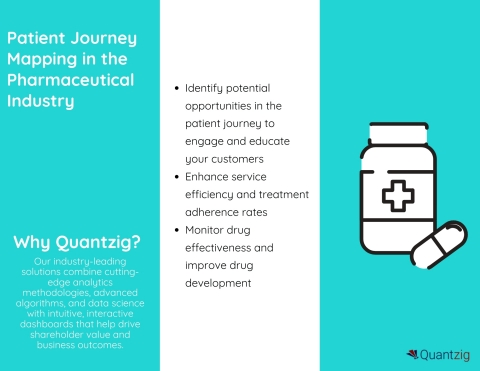 Patient Journey Mapping in the Pharmaceutical Industry (Graphic: Business Wire)