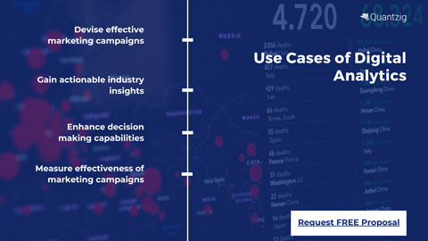 Use cases of digital analytics