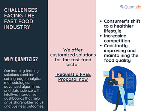 Challenges facing the fast food industry