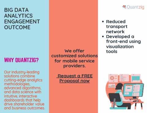 big data analytics engagement outcome