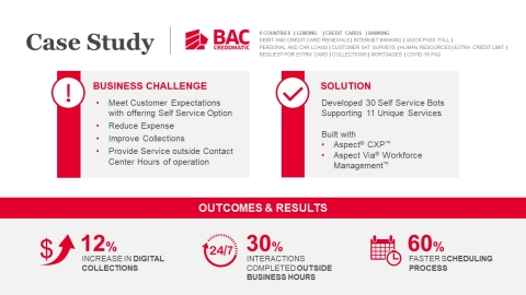Aspect Case Study | BAC Credomatic (Graphic: Business Wire)