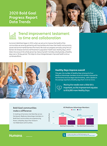 2020 Bold Goal Progress Report Data Trends